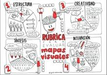 Visual thinking en matemáticas